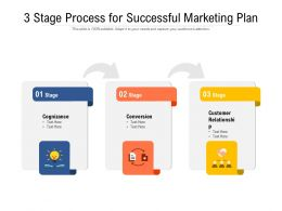 3 Stage Process For Successful Marketing Plan