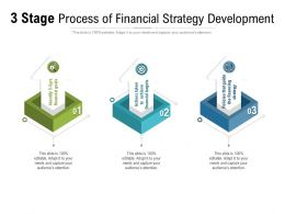 3 Stage Process Of Financial Strategy Development