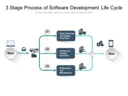 3 Stage Process Of Software Development Life Cycle