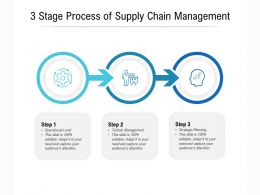 3 Stage Process Of Supply Chain Management