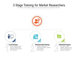 3 Stage Training For Market Researchers