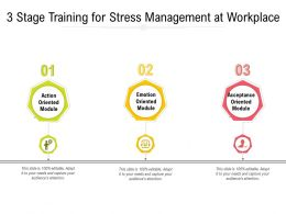 3 Stage Training For Stress Management At Workplace