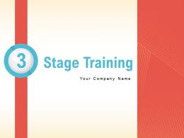 3 Stage Training Leadership Management Development Assessment Researchers Workplace