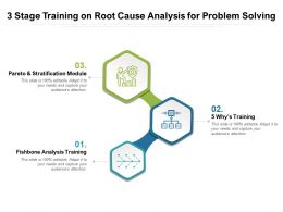 3 Stage Training On Root Cause Analysis For Problem Solving