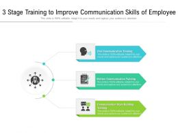 3 Stage Training To Improve Communication Skills Of Employee