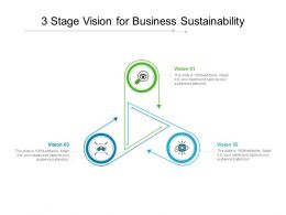 3 Stage Vision For Business Sustainability