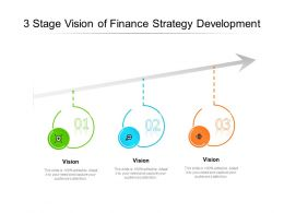 3 Stage Vision Of Finance Strategy Development