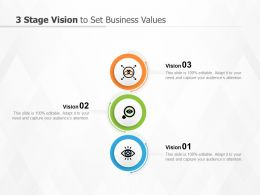 3 Stage Vision To Set Business Values