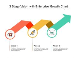 3 Stage Vision With Enterprise Growth Chart