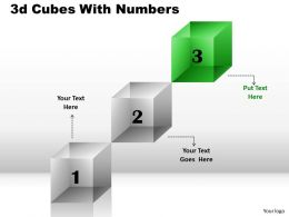 3 Staged Cubes With Numbers 1