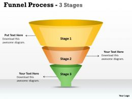 3 Staged Dependent Funnel Process