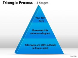 3 Staged Dependent Triangle Process
