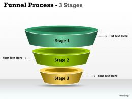 3 Staged Independent Funnel Process