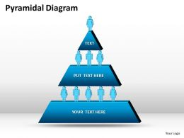 3 Staged Pyramidical Design
