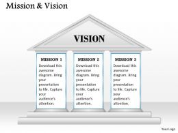 3 Staged Vision Diagram 0114