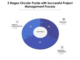 3 Stages Circular Puzzle With Successful Project Management Process