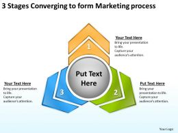 3 stages converging to form marketing process Circular Network PPT PowerPoint templates