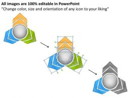 3_stages_converging_to_form_marketing_process_circular_network_ppt_powerpoint_templates_Slide06