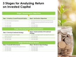 3 Stages For Analyzing Return On Invested Capital