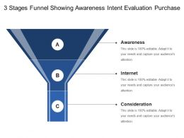 3 Stages Funnel Showing Awareness Intent Evaluation Purchase