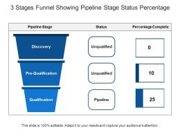 3 Stages Funnel Showing Pipeline Stage Status Percentage