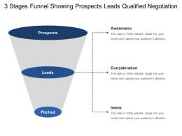 3 Stages Funnel Showing Prospects Leads Qualified Negotiation