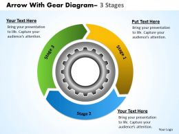 3 Stages Gear Mechanism With Circular Arrows 6