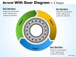 3 Stages Gear Mechanism With Circular Arrows