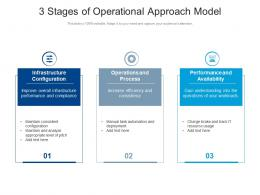 3 Stages Of Operational Approach Model