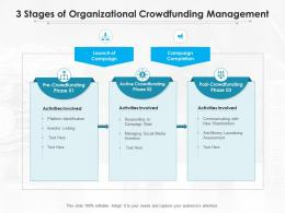 3 Stages Of Organizational Crowdfunding Management