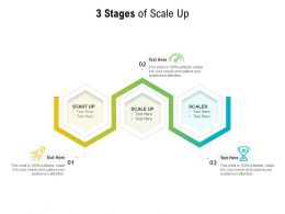 3 Stages Of Scale Up
