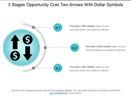 3 Stages Opportunity Cost Two Arrows With Dollar Symbols