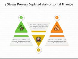 3 Stages Process Depicted Via Horizontal Triangle
