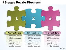 3 Stages Puzzle Diagram