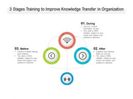 3 Stages Training To Improve Knowledge Transfer In Organization