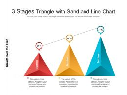3 Stages Triangle With Sand And Line Chart