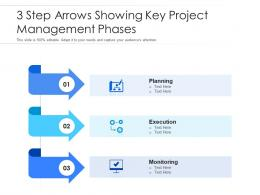 3 Step Arrows Showing Key Project Management Phases