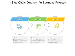 3 Step Circle Diagram For Business Process