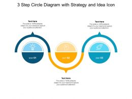 3 Step Circle Diagram With Strategy And Idea Icon