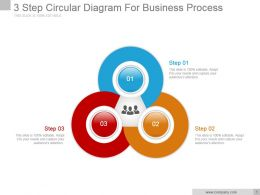 3 Step Circular Diagram For Business Process Example Of Ppt