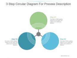 3 Step Circular Diagram For Process Description Ppt Icon