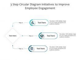 3 Step Circular Diagram Initiatives To Improve Employee Engagement Infographic Template