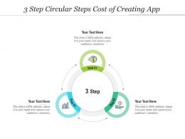 3 Step Circular Steps Cost Of Creating App Infographic Template