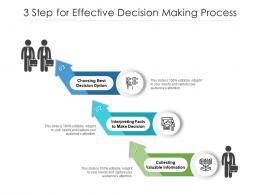3 Step For Effective Decision Making Process