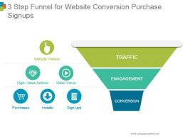 3 Step Funnel For Website Conversion Purchase Signups Good Ppt Example