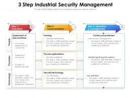3 Step Industrial Security Management