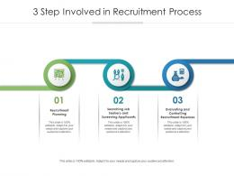 3 Step Involved In Recruitment Process