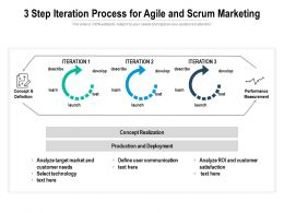 3 Step Iteration Process For Agile And Scrum Marketing