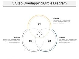 3 Step Overlapping Circle Diagram