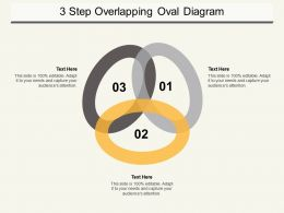 3 Step Overlapping Oval Diagram